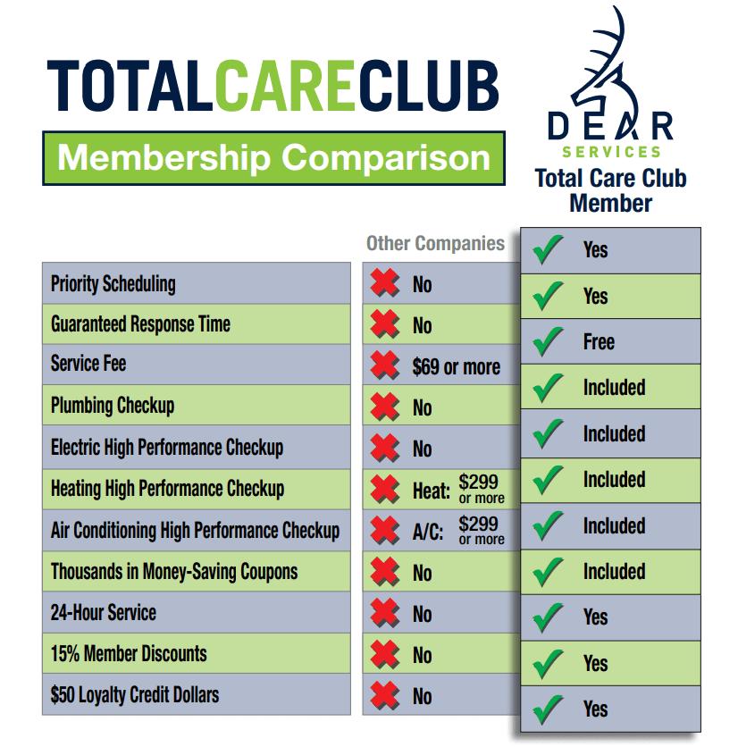 Total Care Club